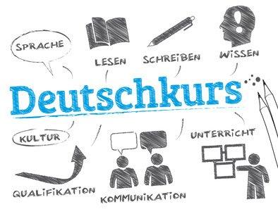 Các khóa học tiếng Đức tại IECS