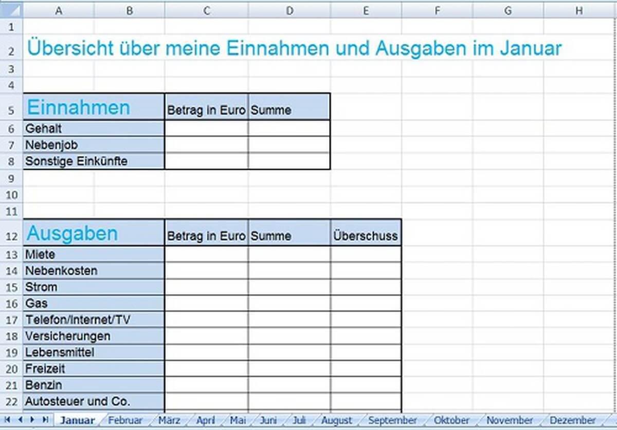 Chi phí sinh hoạt ở Đức -Bảng thu chi