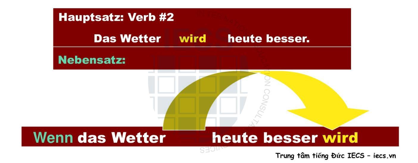 Vị trí của động từ trong Nebensatz
