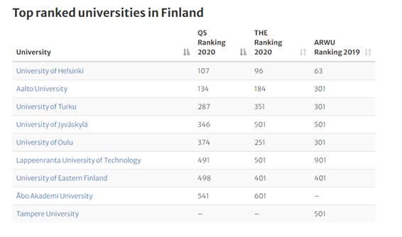 tìm hiểu về đất nước Phần Lan (9)