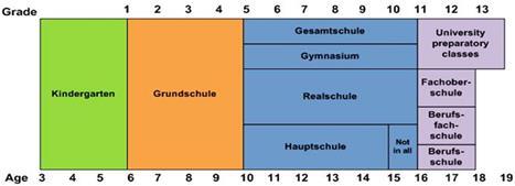 Những điều thú vị về nước Đức (31)