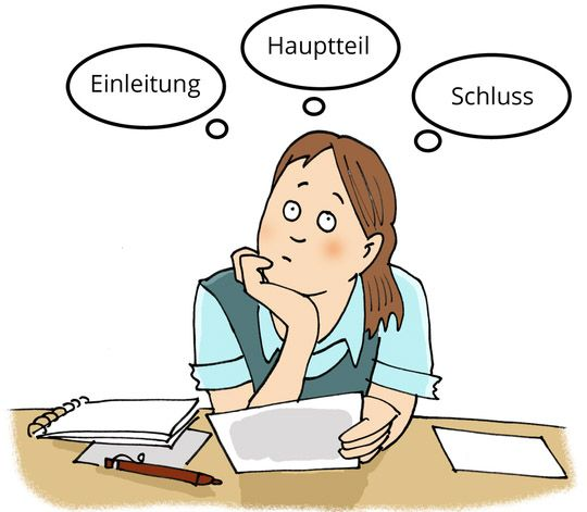 viết thư tiếng Đức